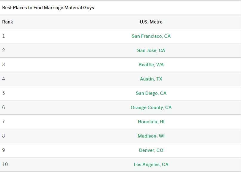 Best places to find marriage material guys.jpg
